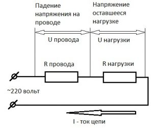 Закон Ома, влияние сопротивления проводов.
